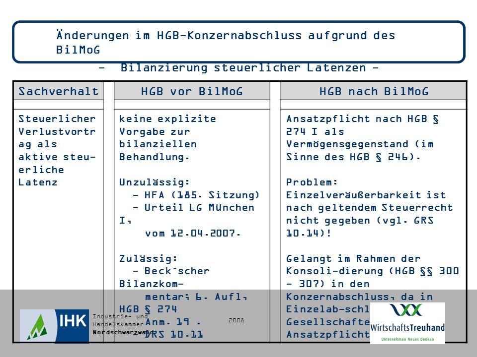 Industrie- und Handelskammer Nordschwarzwald Änderungen im HGB-Konzernabschluss aufgrund des BilMoG - Bilanzierung steuerlicher Latenzen - SachverhaltHGB vor BilMoGHGB nach BilMoG Steuerlicher Verlustvortr ag als aktive steu- erliche Latenz keine explizite Vorgabe zur bilanziellen Behandlung.
