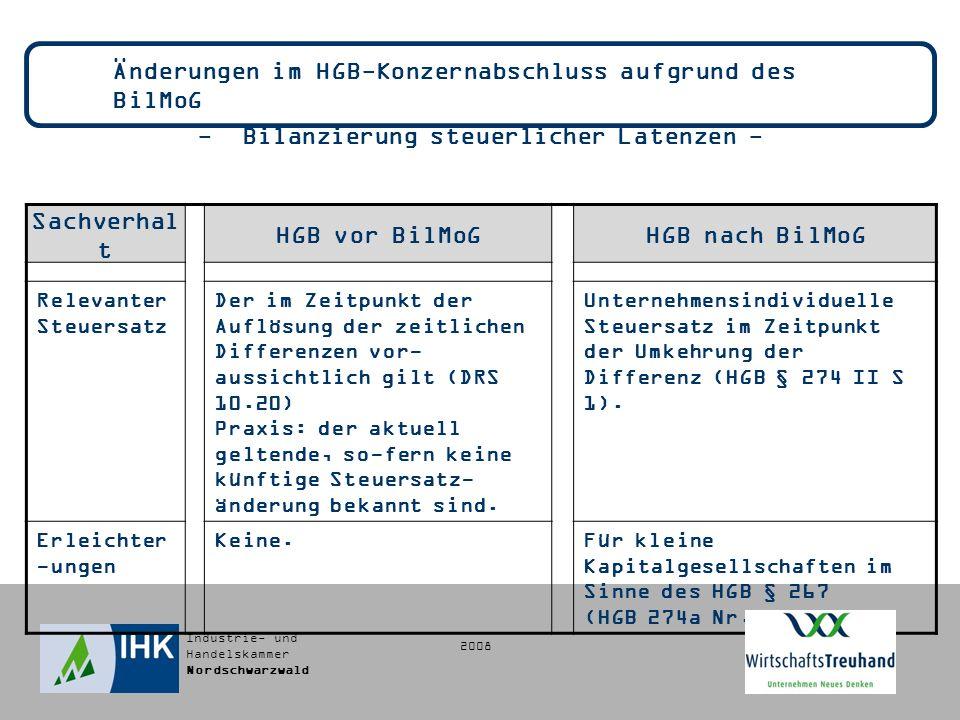Industrie- und Handelskammer Nordschwarzwald Änderungen im HGB-Konzernabschluss aufgrund des BilMoG - Bilanzierung steuerlicher Latenzen - Sachverhal t HGB vor BilMoGHGB nach BilMoG Relevanter Steuersatz Der im Zeitpunkt der Auflösung der zeitlichen Differenzen vor- aussichtlich gilt (DRS 10.20) Praxis: der aktuell geltende, so-fern keine künftige Steuersatz- änderung bekannt sind.