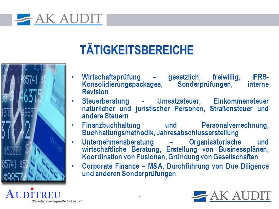 4 TÄTIGKEITSBEREICHE Wirtschaftsprüfung – gesetzlich, freiwillig, IFRS- Konsolidierungspackages, Sonderprüfungen, interne Revision Steuerberatung - Um