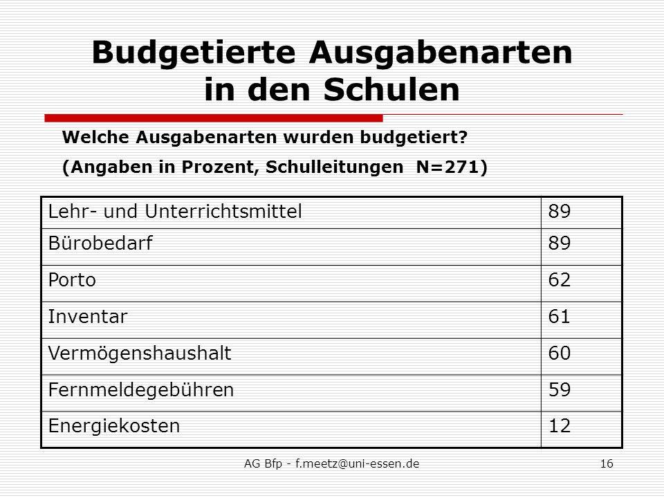 AG Bfp - f.meetz@uni-essen.de16 Budgetierte Ausgabenarten in den Schulen Lehr- und Unterrichtsmittel89 Bürobedarf89 Porto62 Inventar61 Vermögenshaushalt60 Fernmeldegebühren59 Energiekosten12 Welche Ausgabenarten wurden budgetiert.