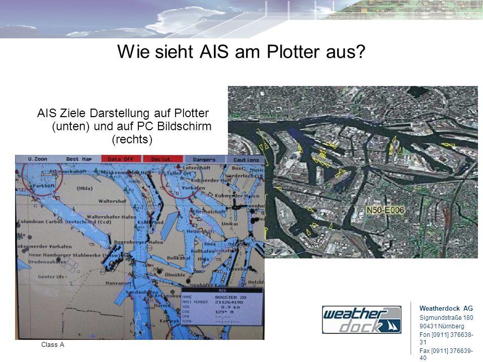 Weatherdock AG Sigmundstraße 180 90431 Nürnberg Fon [0911] 376638- 31 Fax [0911] 376639- 40 Class A Wie sieht AIS am Plotter aus? AIS Ziele Darstellun