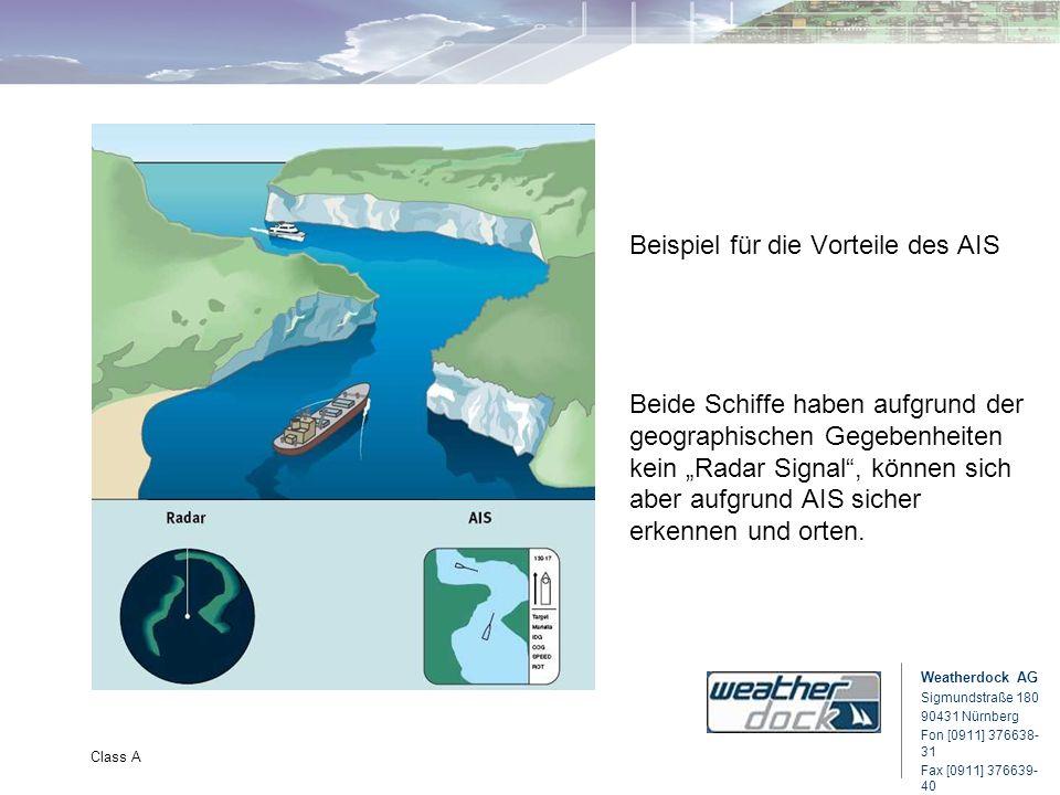 Weatherdock AG Sigmundstraße 180 90431 Nürnberg Fon [0911] 376638- 31 Fax [0911] 376639- 40 Class A Beispiel für die Vorteile des AIS Beide Schiffe ha