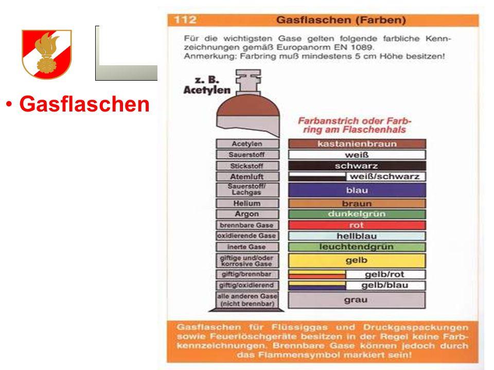 BFKDO / BADEN OBM SCHWARZ Gasflaschen
