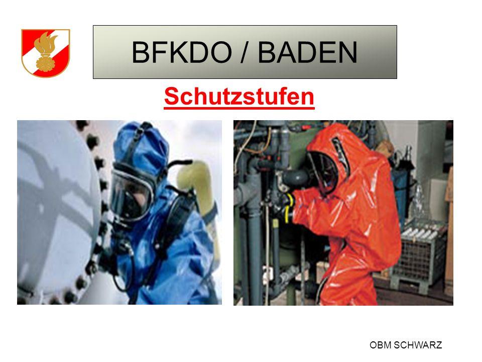 BFKDO / BADEN OBM SCHWARZ Schutzstufen