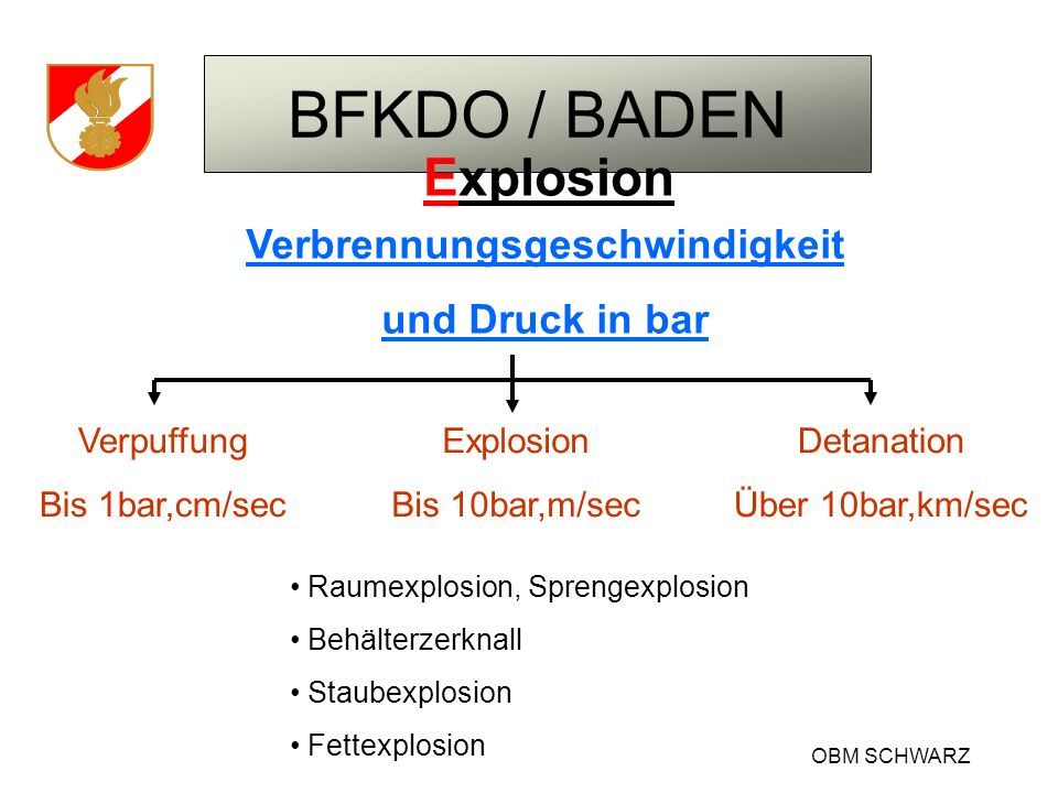BFKDO / BADEN OBM SCHWARZ Explosion Verbrennungsgeschwindigkeit und Druck in bar Verpuffung Bis 1bar,cm/sec Explosion Bis 10bar,m/sec Detanation Über