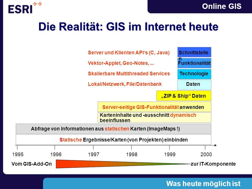 Online GIS Was heute möglich ist Die Realität: GIS im Internet heute 1995 1996 1997 1998 1999 2000 Statische Ergebnisse/Karten (von Projekten) einbind