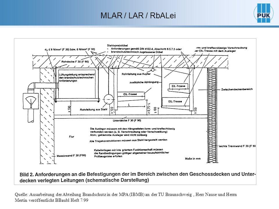Quelle: Ausarbeitung der Abteilung Brandschutz in der MPA (IBMB) an der TU Braunschweig, Herr Nause und Herrn Mertin veröffentlicht BBaubl Heft 7/99 M