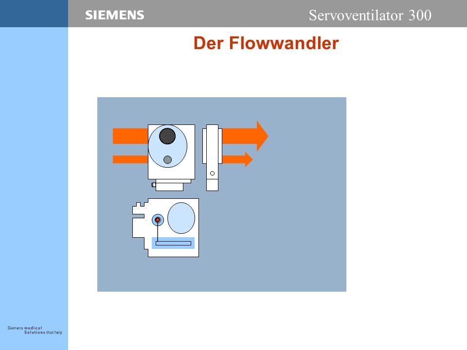 Servoventilator 300 Der Flowwandler