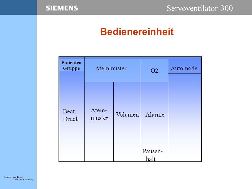 Servoventilator 300 Bedienereinheit Patienten Gruppe Beat. Druck O2 Atem- muster Volumen Atemmuster Alarme Pausen- halt Automode