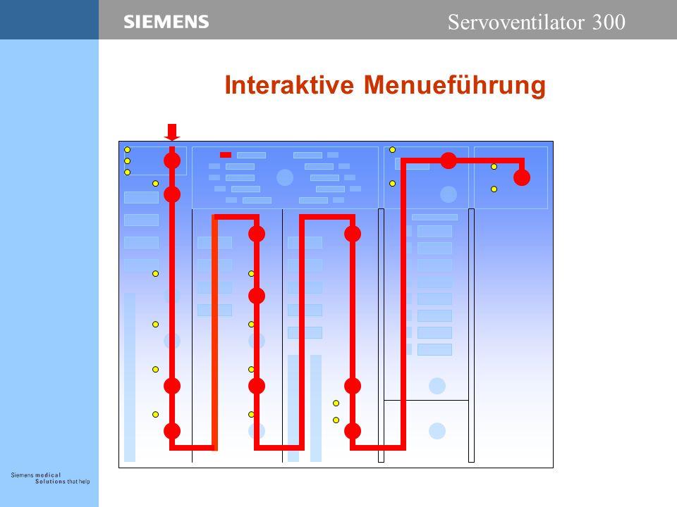 Servoventilator 300 Interaktive Menueführung