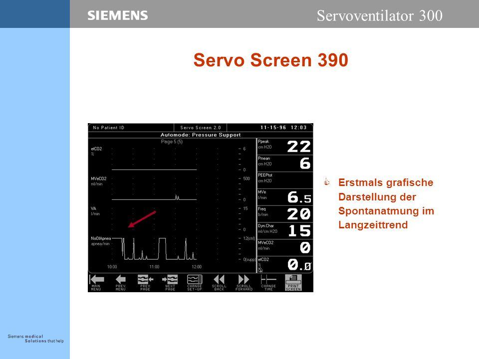 Servoventilator 300 Servo Screen 390 CErstmals grafische Darstellung der Spontanatmung im Langzeittrend