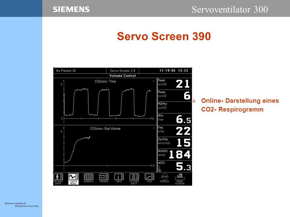 Servoventilator 300 Servo Screen 390 COnline- Darstellung eines CO2- Respirogramm
