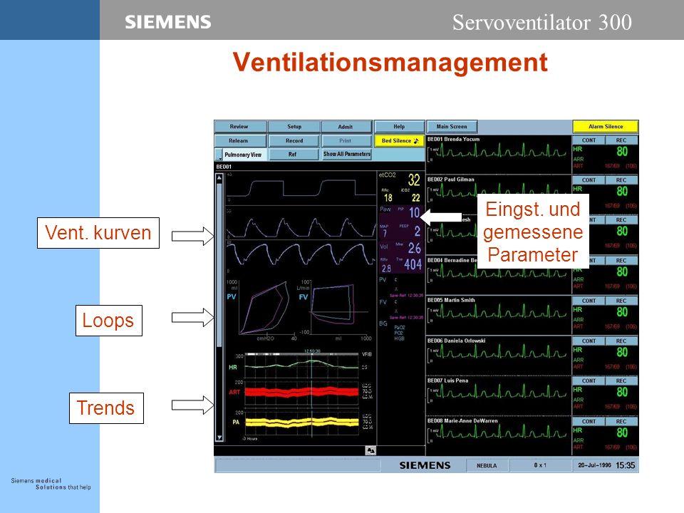 Servoventilator 300 Vent. kurven Loops Trends Eingst. und gemessene Parameter Ventilationsmanagement