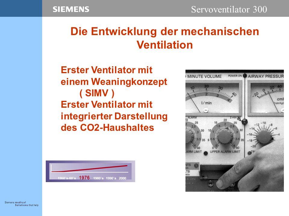 Servoventilator 300 Erster Ventilator mit einem Weaningkonzept ( SIMV ) Erster Ventilator mit integrierter Darstellung des CO2-Haushaltes 1950´s-60´s 1976 1980´s 1990´s 2000 Die Entwicklung der mechanischen Ventilation