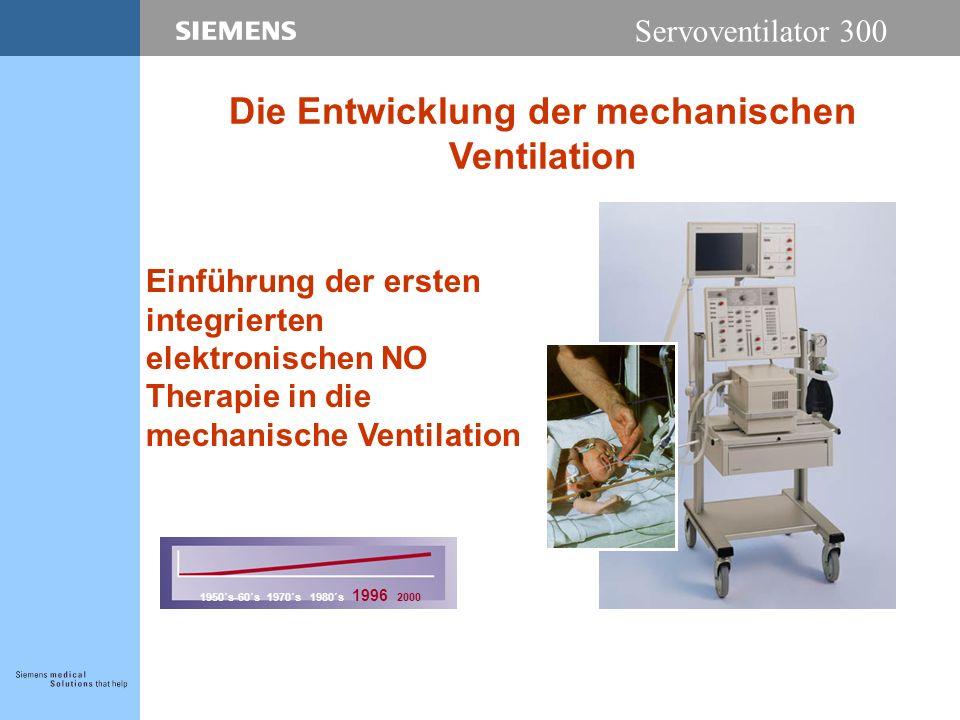 Servoventilator 300 Einführung der ersten integrierten elektronischen NO Therapie in die mechanische Ventilation 1950´s-60´s 1970´s 1980´s 1996 2000 Die Entwicklung der mechanischen Ventilation