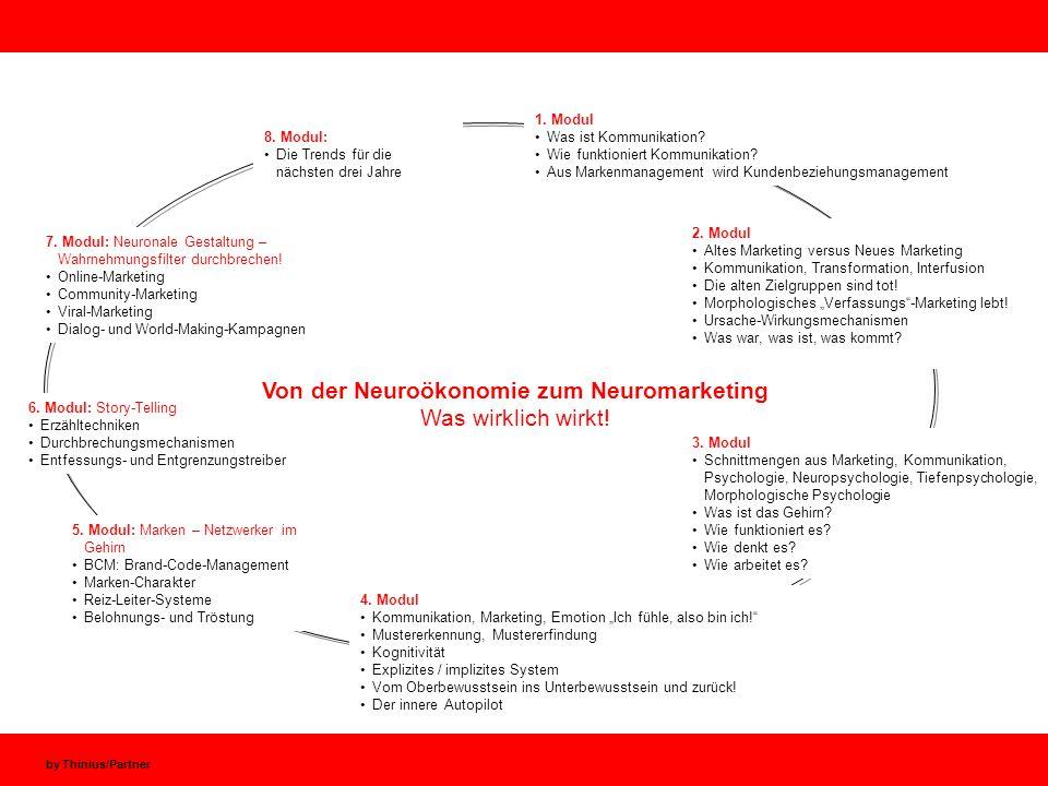 by Thinius/Partner 1. Modul Was ist Kommunikation? Wie funktioniert Kommunikation? Aus Markenmanagement wird Kundenbeziehungsmanagement 2. Modul Altes