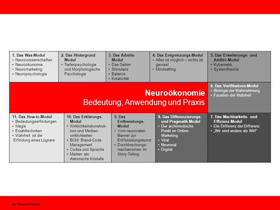 by Thinius/Partner 1. Das Was-Modul Neurowissenschaften Neuroökonomie Neuromarketing Neuropsychologie 2. Das Hintergrund Modul Tiefenpsychologie und M