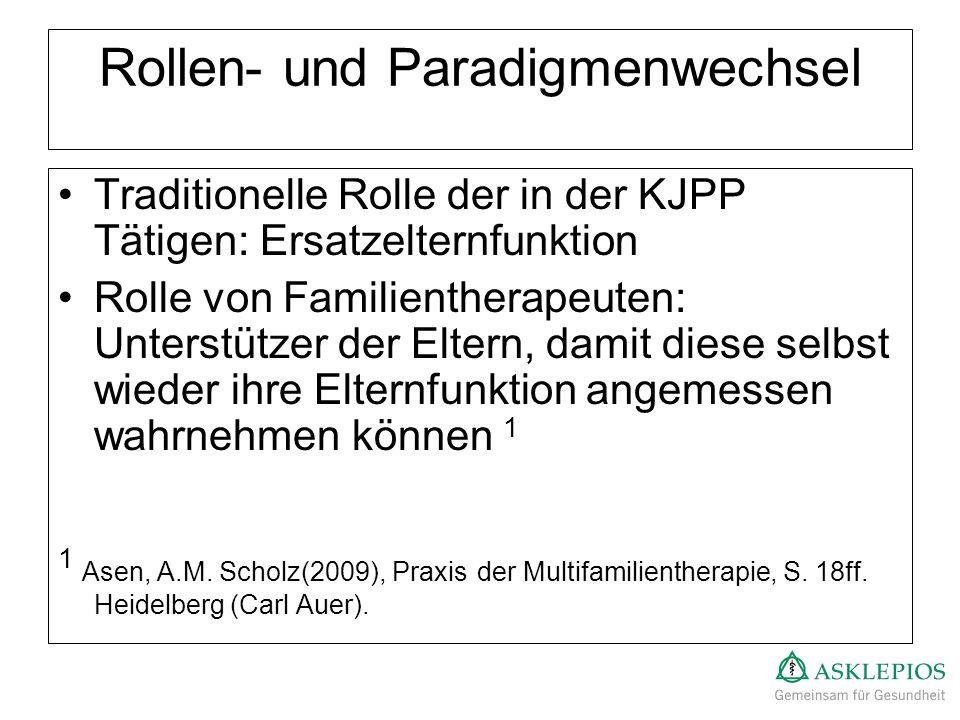 Rollen- und Paradigmenwechsel Traditionelle Rolle der in der KJPP Tätigen: Ersatzelternfunktion Rolle von Familientherapeuten: Unterstützer der Eltern