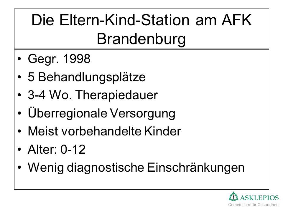 Die Eltern-Kind-Station am AFK Brandenburg Gegr. 1998 5 Behandlungsplätze 3-4 Wo. Therapiedauer Überregionale Versorgung Meist vorbehandelte Kinder Al