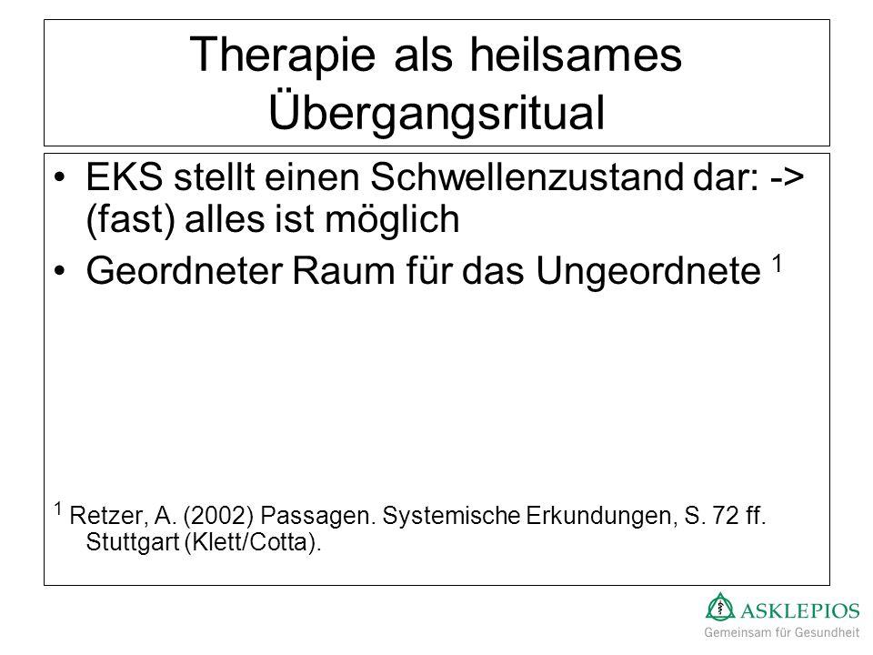 Therapie als heilsames Übergangsritual EKS stellt einen Schwellenzustand dar: -> (fast) alles ist möglich Geordneter Raum für das Ungeordnete 1 1 Retz