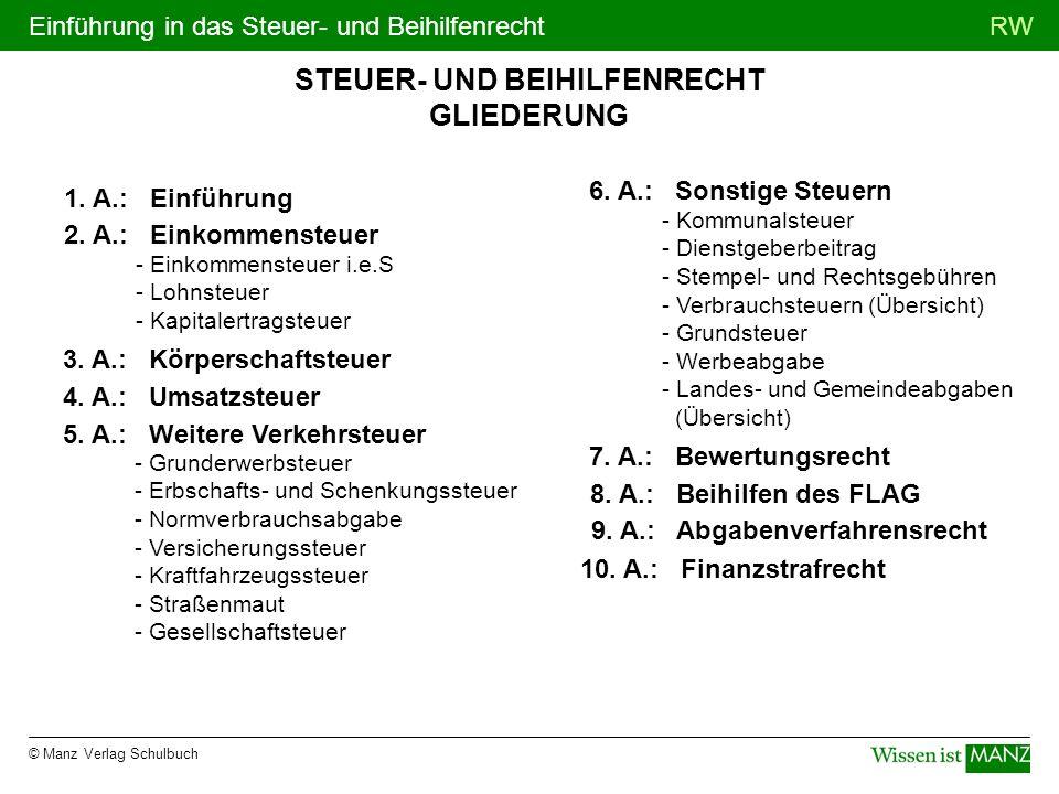 © Manz Verlag Schulbuch RWEinführung in das Steuer- und Beihilfenrecht STEUER- UND BEIHILFENRECHT GLIEDERUNG 1. A.: Einführung - Einkommensteuer i.e.S
