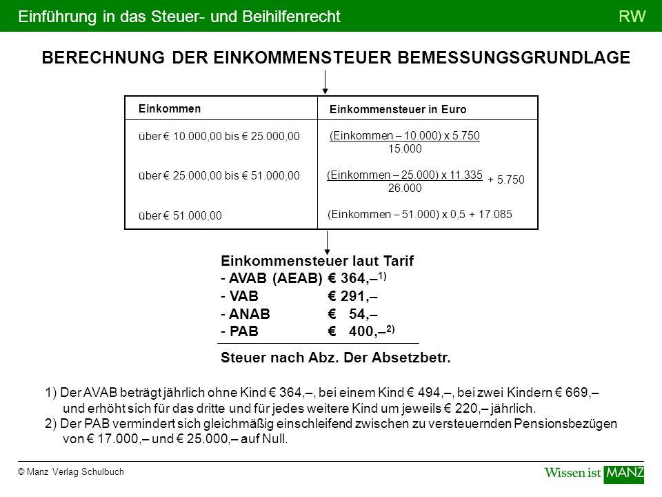 © Manz Verlag Schulbuch RWEinführung in das Steuer- und Beihilfenrecht BERECHNUNG DER EINKOMMENSTEUER BEMESSUNGSGRUNDLAGE Einkommensteuer laut Tarif -