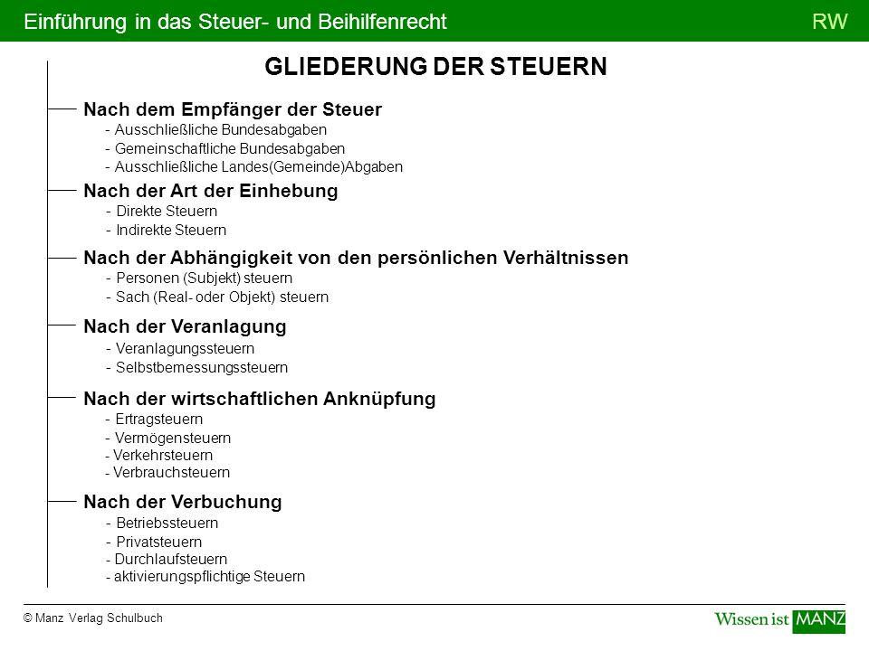 © Manz Verlag Schulbuch RWEinführung in das Steuer- und Beihilfenrecht GLIEDERUNG DER STEUERN Nach dem Empfänger der Steuer - Ausschließliche Bundesab