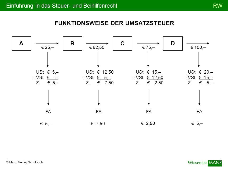 © Manz Verlag Schulbuch RWEinführung in das Steuer- und Beihilfenrecht FUNKTIONSWEISE DER UMSATZSTEUER 25,– ABCD 62,50 75,– 100,– USt 5,– – VSt -,– Z.