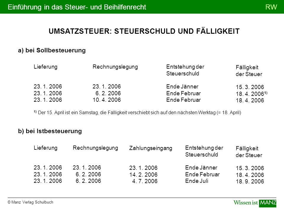 © Manz Verlag Schulbuch RWEinführung in das Steuer- und Beihilfenrecht UMSATZSTEUER: STEUERSCHULD UND FÄLLIGKEIT a) bei Sollbesteuerung Lieferung 23.