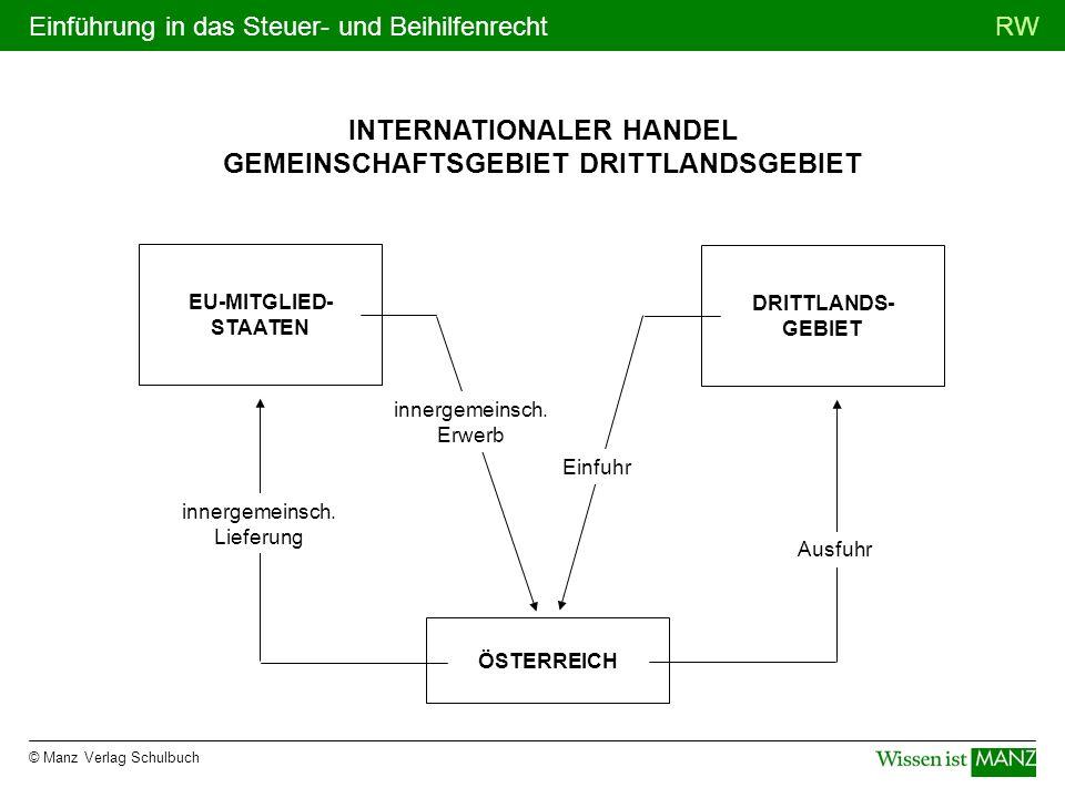 © Manz Verlag Schulbuch RWEinführung in das Steuer- und Beihilfenrecht INTERNATIONALER HANDEL GEMEINSCHAFTSGEBIET DRITTLANDSGEBIET EU-MITGLIED- STAATE