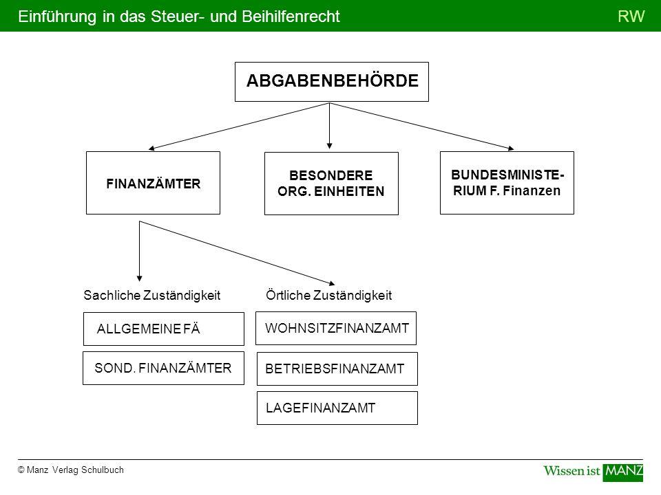 © Manz Verlag Schulbuch RWEinführung in das Steuer- und Beihilfenrecht ABGABENBEHÖRDE FINANZÄMTER BESONDERE ORG. EINHEITEN BUNDESMINISTE- RIUM F. Fina