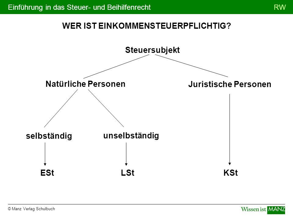 © Manz Verlag Schulbuch RWEinführung in das Steuer- und Beihilfenrecht WER IST EINKOMMENSTEUERPFLICHTIG? Steuersubjekt Juristische Personen KSt Natürl