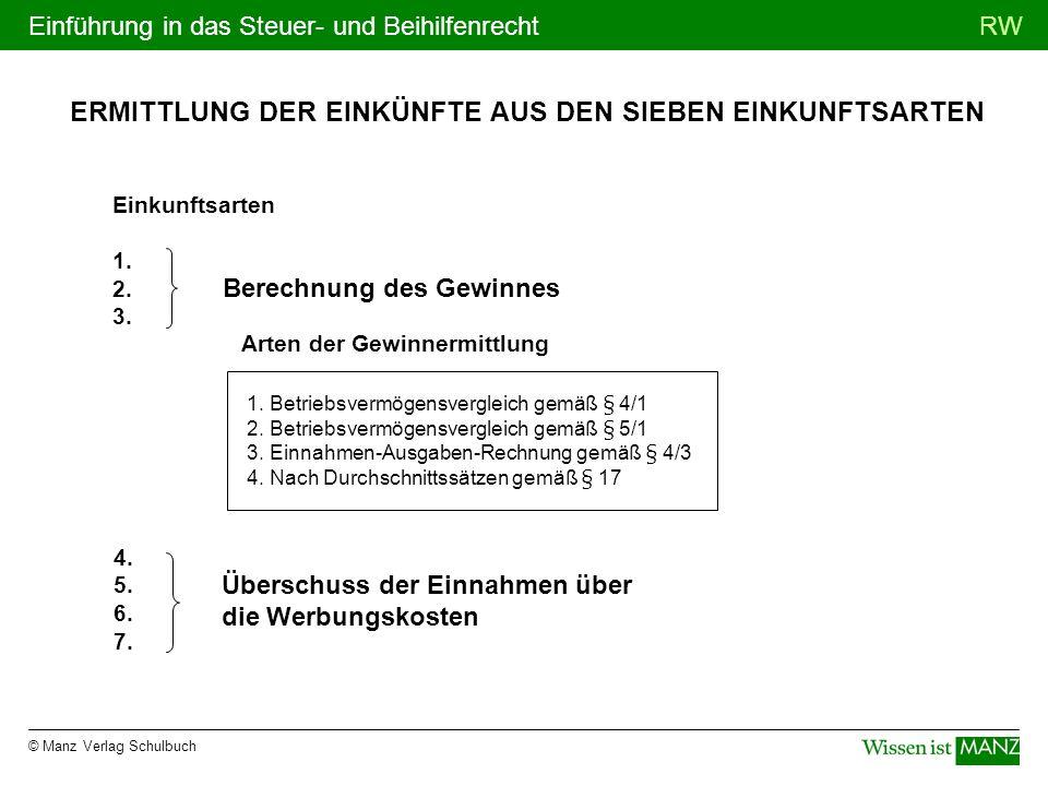 © Manz Verlag Schulbuch RWEinführung in das Steuer- und Beihilfenrecht ERMITTLUNG DER EINKÜNFTE AUS DEN SIEBEN EINKUNFTSARTEN Einkunftsarten 1. 2. 3.