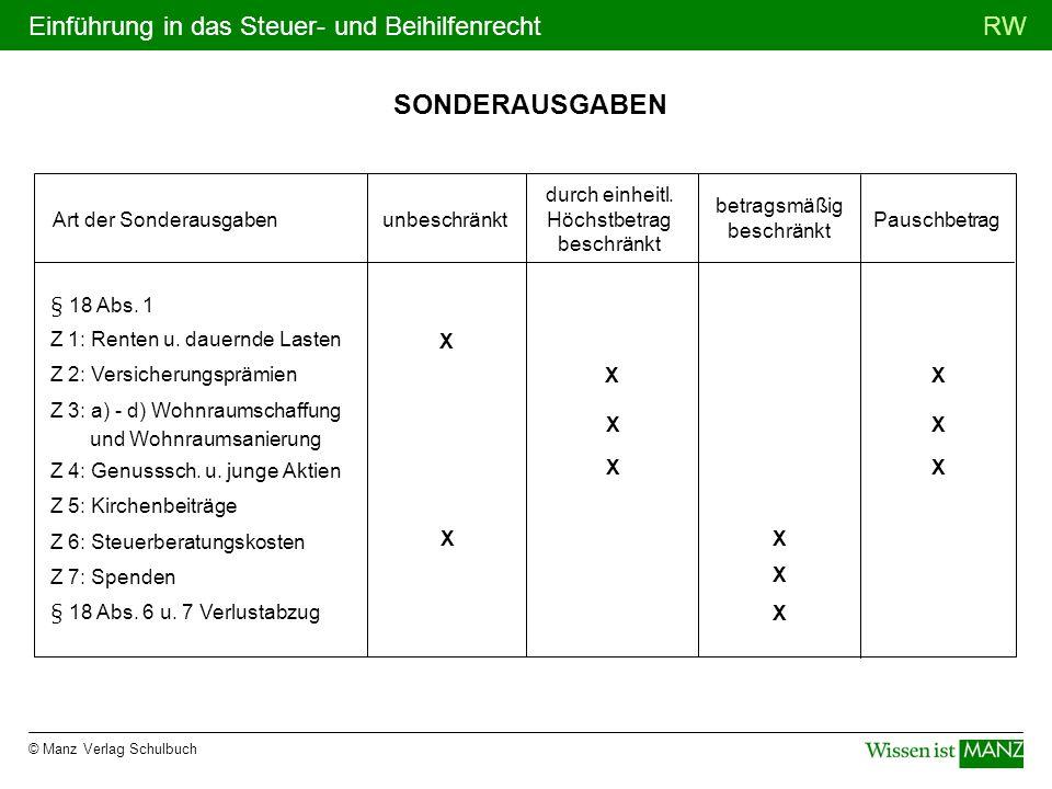 © Manz Verlag Schulbuch RWEinführung in das Steuer- und Beihilfenrecht SONDERAUSGABEN Art der Sonderausgaben § 18 Abs. 1 Z 1: Renten u. dauernde Laste