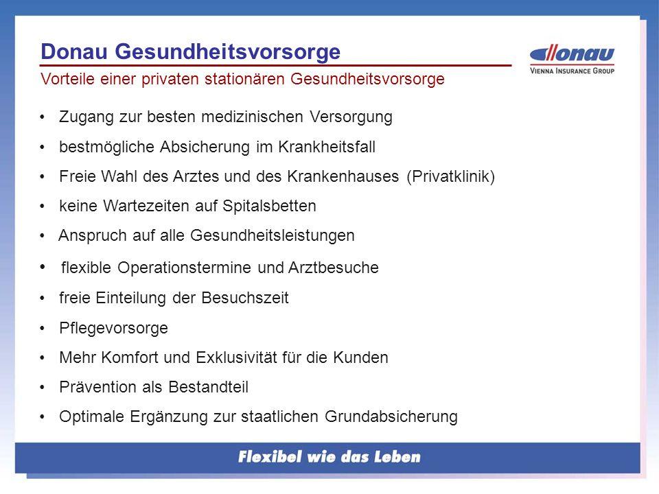 Die Donau Gesundheitsvorsorge KV leistet auch 80%, wenn die Arzthonorarnoten nicht über die SV eingereicht werden.
