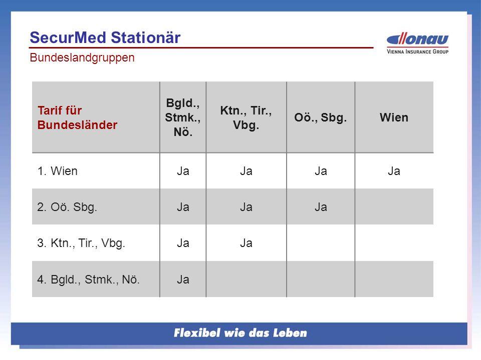 Bundeslandgruppen Tarif für Bundesländer Bgld., Stmk., Nö. Ktn., Tir., Vbg. Oö., Sbg.Wien 1. WienJa 2. Oö. Sbg.Ja 3. Ktn., Tir., Vbg.Ja 4. Bgld., Stmk