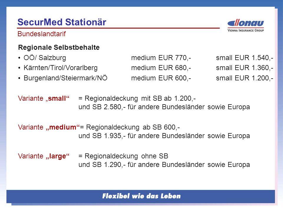 Bundeslandtarif Regionale Selbstbehalte OÖ/ Salzburgmedium EUR 770,-small EUR 1.540,- Kärnten/Tirol/Vorarlbergmedium EUR 680,- small EUR 1.360,- Burge