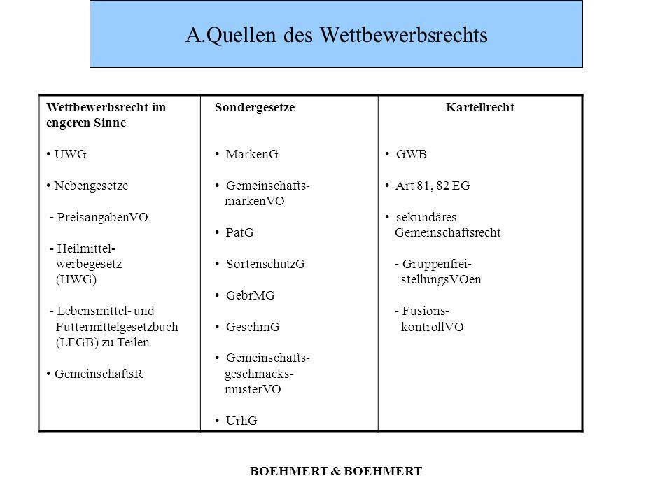 BOEHMERT & BOEHMERT D.Schutzzweck - Allgemeinheit.