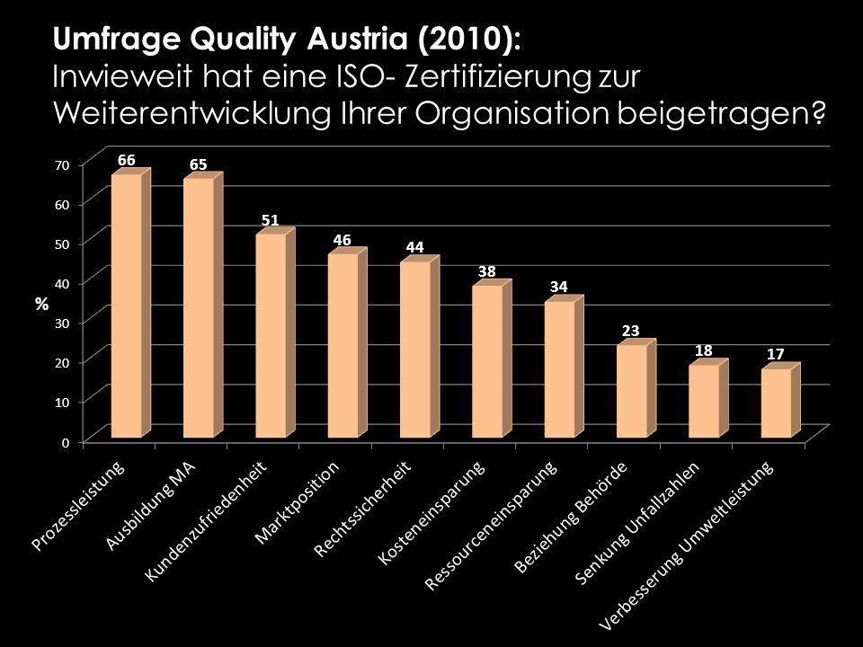 Umfrage Quality Austria (2010): Inwieweit hat eine ISO- Zertifizierung zur Weiterentwicklung Ihrer Organisation beigetragen?