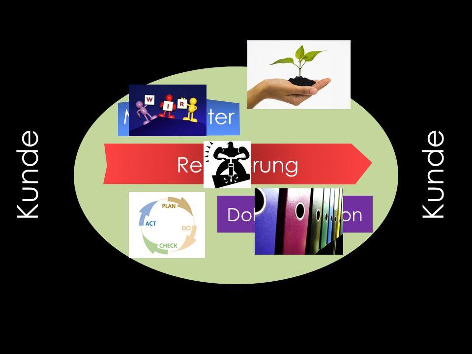 KVP Dokumentation Realisierung Mitarbeiter Kunde