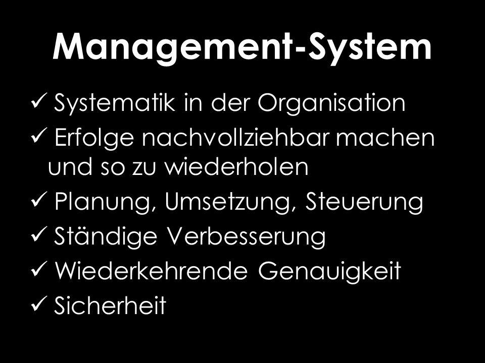 Management-System Systematik in der Organisation Erfolge nachvollziehbar machen und so zu wiederholen Planung, Umsetzung, Steuerung Ständige Verbesserung Wiederkehrende Genauigkeit Sicherheit