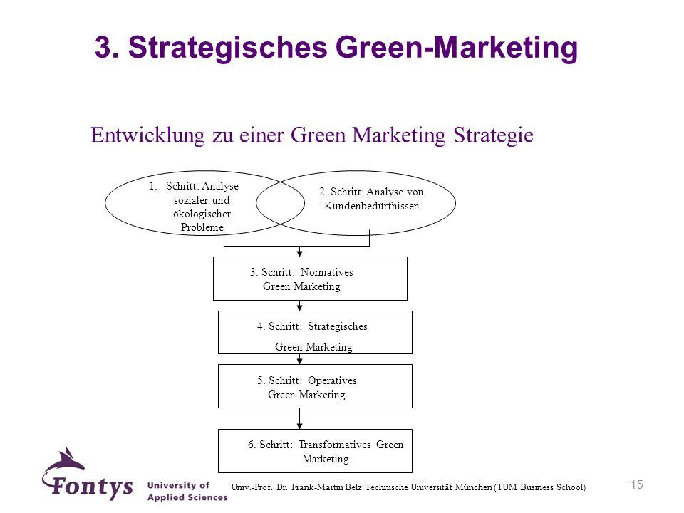 15 Entwicklung zu einer Green Marketing Strategie 1.Schritt: Analyse sozialer und ökologischer Probleme 2. Schritt: Analyse von Kundenbedürfnissen 3.