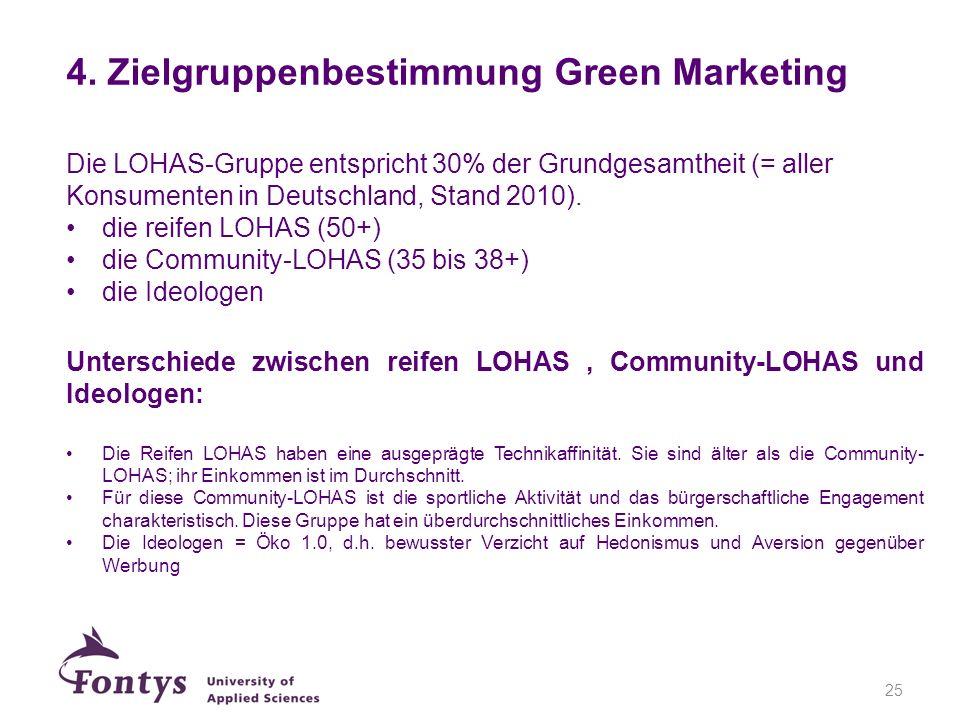 4. Zielgruppenbestimmung Green Marketing 25 Die LOHAS-Gruppe entspricht 30% der Grundgesamtheit (= aller Konsumenten in Deutschland, Stand 2010). die