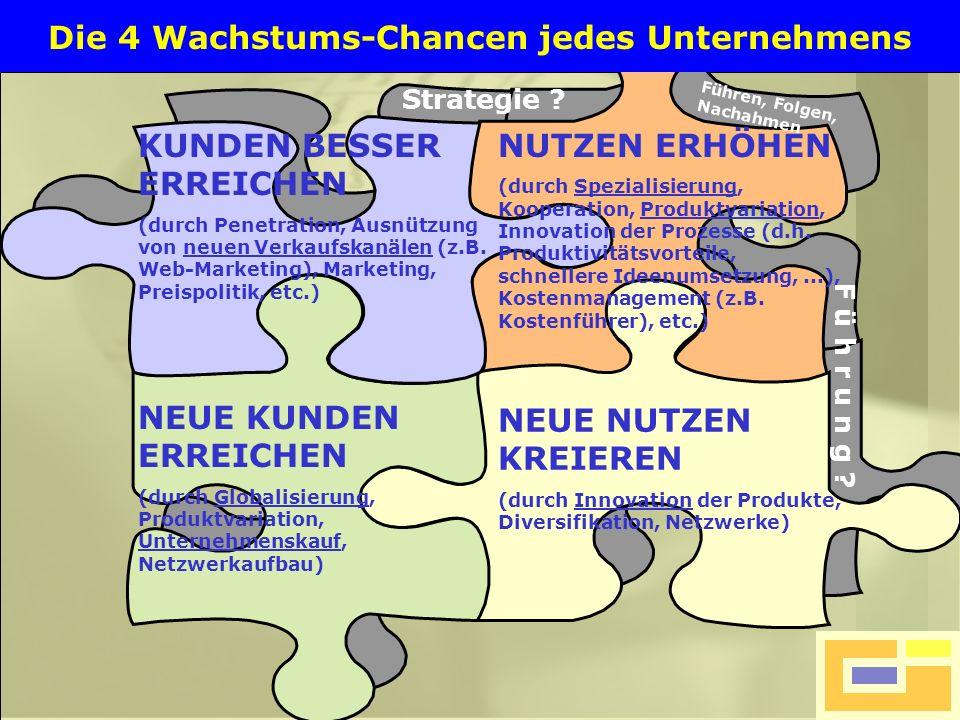 11 Die 4 Wachstums-Chancen jedes Unternehmens KUNDEN BESSER ERREICHEN (durch Penetration, Ausnützung von neuen Verkaufskanälen (z.B. Web-Marketing), M