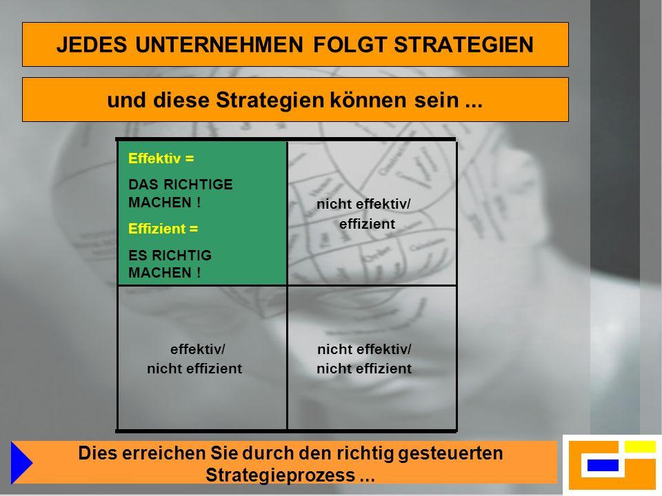 3 JEDES UNTERNEHMEN FOLGT STRATEGIEN effektiv/ effizient nicht effektiv/ effizient effektiv/ nicht effizient nicht effektiv/ nicht effizient und diese
