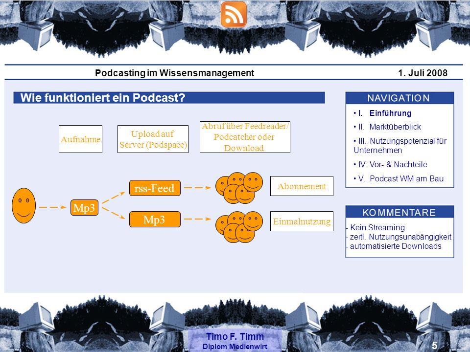 Podcasting im Wissensmanagement1. Juli 2008 Timo F. Timm Diplom Medienwirt 5 Wie funktioniert ein Podcast? I. Einführung II. Marktüberblick III. Nutzu