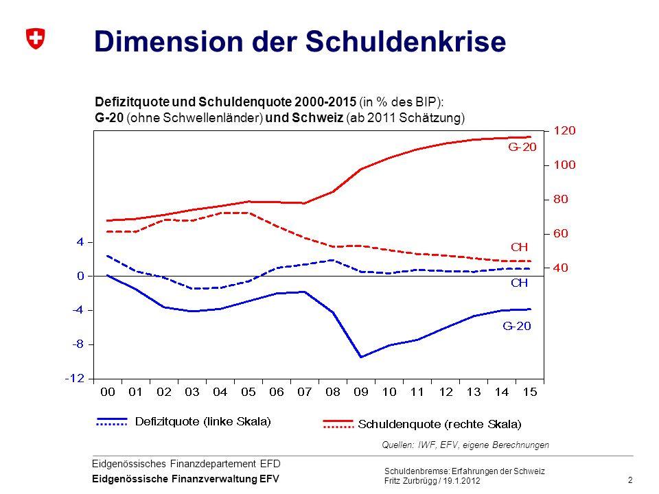 2 Eidgenössisches Finanzdepartement EFD Eidgenössische Finanzverwaltung EFV Schuldenbremse: Erfahrungen der Schweiz Fritz Zurbrügg / 19.1.2012 Dimensi