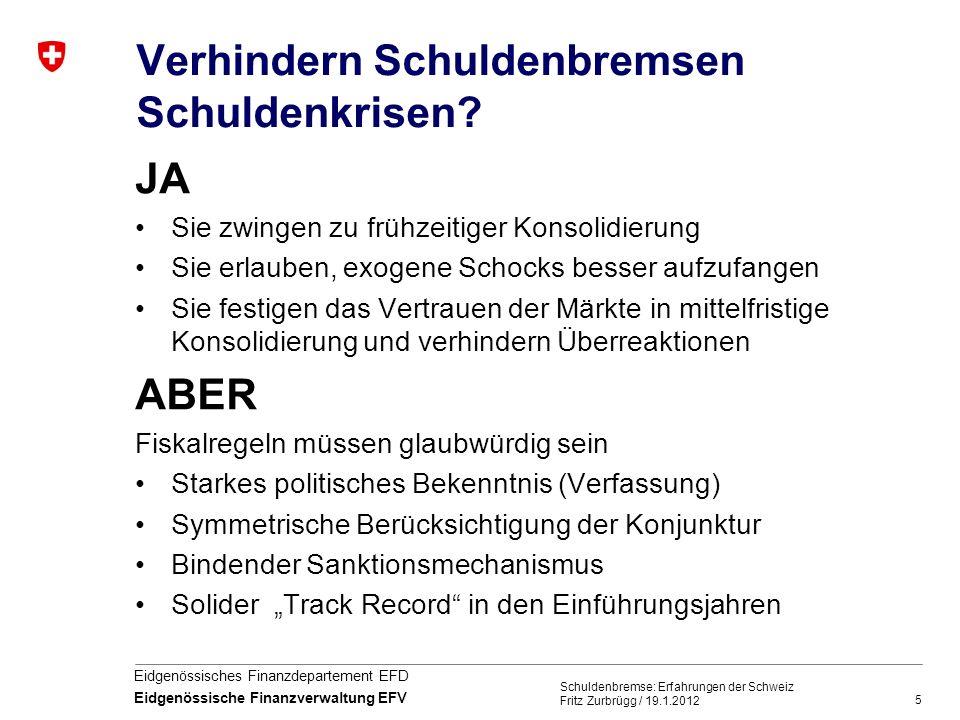 5 Eidgenössisches Finanzdepartement EFD Eidgenössische Finanzverwaltung EFV Verhindern Schuldenbremsen Schuldenkrisen? JA Sie zwingen zu frühzeitiger