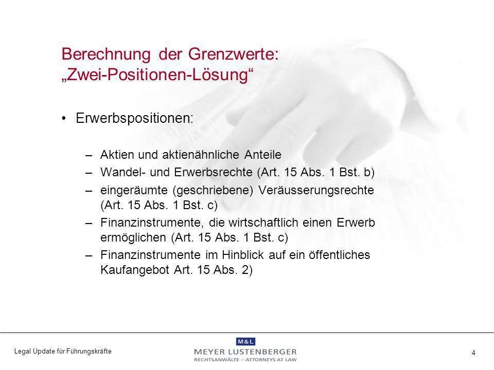 Legal Update für Führungskräfte 5 Veräusserungspositionen: Veräusserungsrechte (Art.