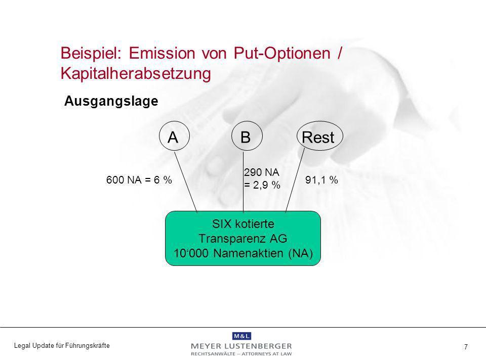 Legal Update für Führungskräfte 7 Beispiel: Emission von Put-Optionen / Kapitalherabsetzung Ausgangslage SIX kotierte Transparenz AG 10000 Namenaktien